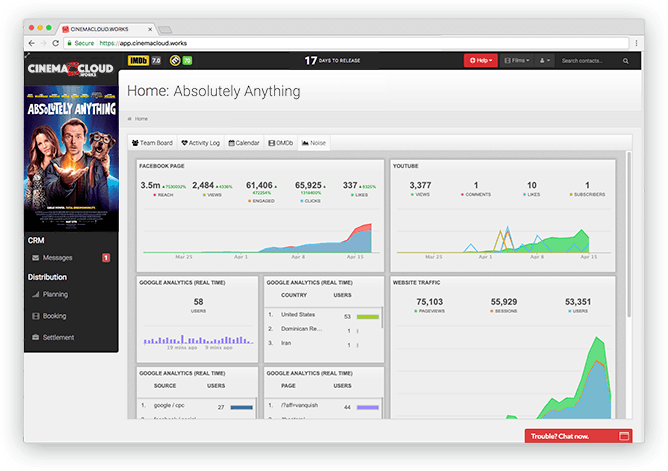 "Screenshot: Theatrical Intelligence: Campaign Performance Monitoring (""Noise"")"