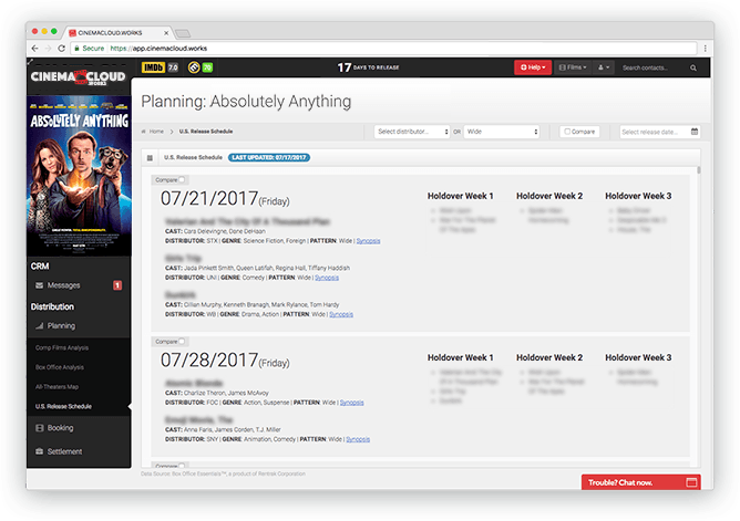Screenshot: Theatrical Planning: Dynamic Release Schedule *
